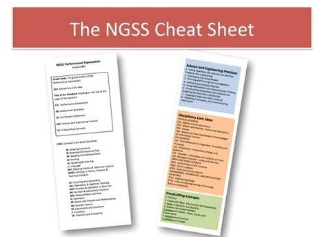 NGSS Cheat Sheet and Placemat | Kindergarten | Scoop.it