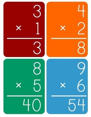 multiplication' in Math Worksheets and Flash Cards | Scoop.it