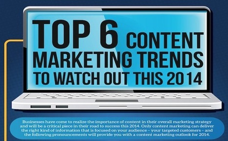 [Infographie] Content marketing : 6 tendances fortes pour 2014 | Bis | Scoop.it