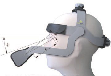 E(ye)Brain Launches Mobile Eye-Tracking Device for Early Neuro Diagnosis | Healthcare Innovation | Scoop.it