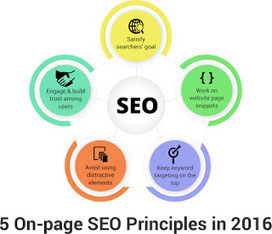 About Grazitti Interactive: Top 5 SEO Principles That Will Help You Drive On-Page SEO Success! | Digital Marketing | Scoop.it