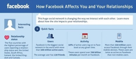Infographic: Facebook and Relationships #SocialMedia | Social Media C4 | Scoop.it