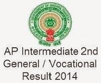 AP Intermediate 2nd Year Results 2014 | TheAPNews | Scoop.it