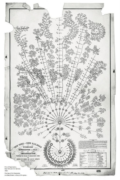 The First Org Chart Ever Made Is a Masterpiece of Data Design | Wired Design | Wired.com | Technophilia - Innovations that will change our daily lifes | Scoop.it