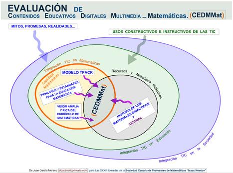 didactmaticprimaria: Evaluación de Contenidos Educativos Digitales Multimedia _ Matemáticas (CEDMMat) | DidácTICa_MatemáTICas. Revista Digital | Scoop.it