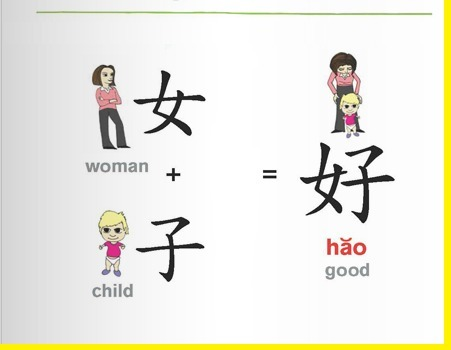 Let's write good in chinese characters.! | Learn Mandarin Chinese Language Online In Europe | Scoop.it
