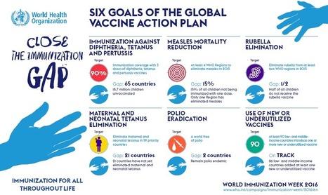 World Immunization Week 2016   The future of medicine and health   Scoop.it