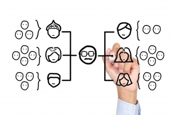 Chi Siamo - System Frigo   Assistenza Frigoriferi Commerciali   Scoop.it
