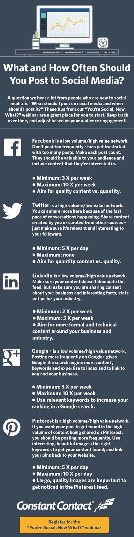 Digital Information World: How Often Should You Post to Facebook, Twitter, Pinterest, Google+ — Social Media #infographic | SocialMedia | Scoop.it