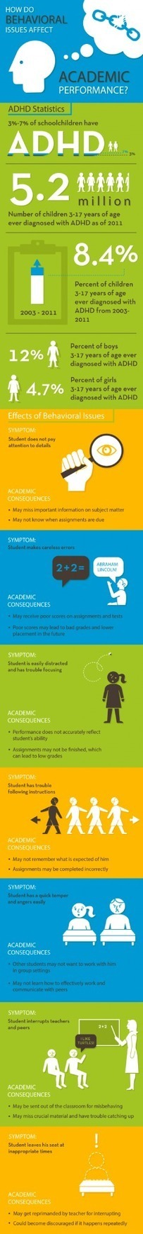 How Behavioral Issues Affect Academic Performance Infographic | Leadership, Innovation, and Creativity | Scoop.it