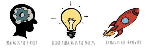 Getting Started with Design Thinking in the Classroom – John Spencer | Studying Teaching and Learning | Scoop.it