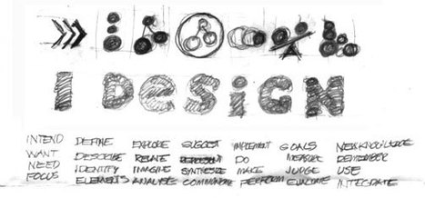 IDESiGN   Design tools for teaching students   Scoop.it