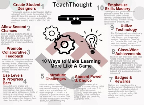 10 Strategies To Make Learning Feel More Like A Game - TeachThought | iPads in Education | Scoop.it
