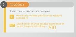 L'engagement digital compte même quand on est en B2B | B2B et réseaux sociaux | Scoop.it