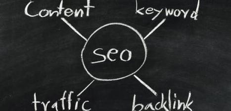 SEO : 21 facteurs qui influencent le référencement de votre site web (infographie) | Marketing in a digital world and social media (French & English) | Scoop.it