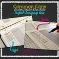 Common Core Standards Checklist - Student Roster Editable Form | Common Core Resources for ELA Teachers | Scoop.it