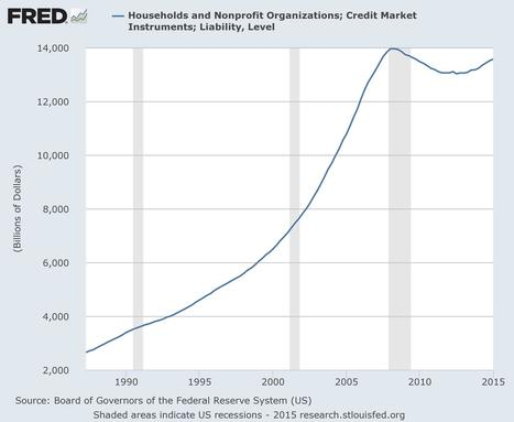 The Central Bankers' Malodorous War On Savers | Gold and What Moves it. | Scoop.it