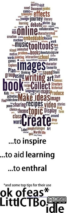 The 'little book of ICT ideas' - TheTeacherBuzz.com | The 21st Century | Scoop.it