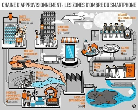 Les zones d'ombre de la supply chain | Finance et économie solidaire | Scoop.it
