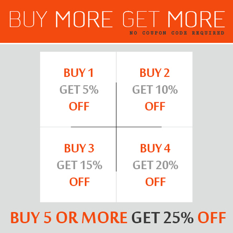 Buy More Get More | Get Up To 25% Off On Ethnic Wears | Online Shopping India | Scoop.it