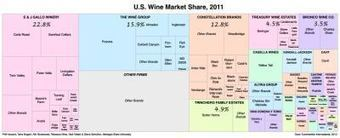 How Much Choice Do Wine Drinkers Really Have? | Wine in the World | Scoop.it
