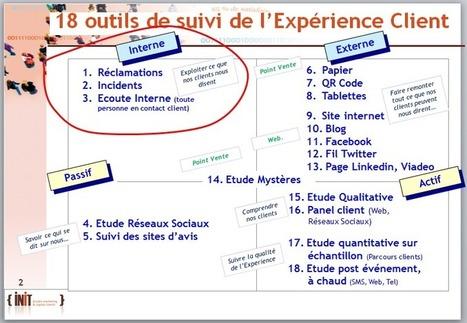 Les 18 outils de suivi et d'écoute de l'expérience clients (en 2 parties) | Veille webtrends et marketing digital | Scoop.it