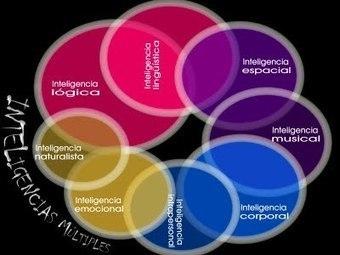 De amor y pedagogía: Inteligencias multiples | Esther: Inteligencias Múltiples de Howard Gardner | Scoop.it