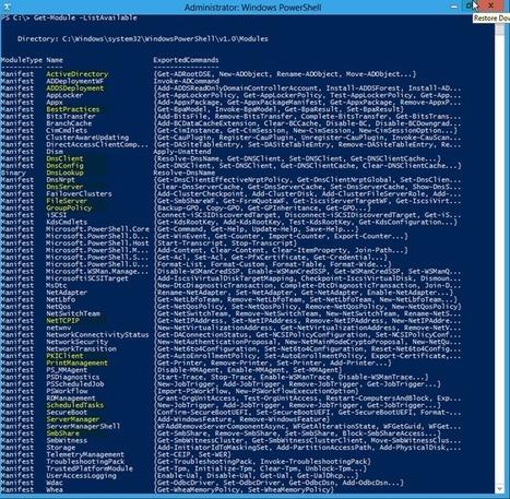 PowerShell Modules In Windows Server8 | PowerShell | Scoop.it