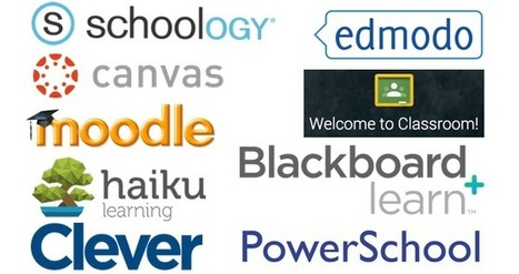 Interactive Video Learning | Flipped Classroom | Scoop.it