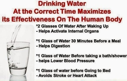 Dr. Manu Gupta- Urologist – Google+ - Pure, clean drinking water does much to keep your body… | Dr. Manu Gupta | Scoop.it