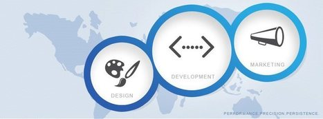 What is the cost of hiring a professional web design company? | Professional Web Design Development Company | Scoop.it