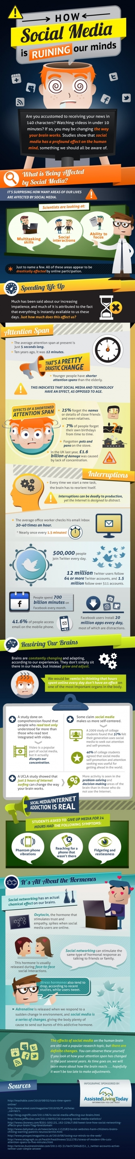 How Social Media is Ruining Our Minds - Infographic >> Malhar Barai   Quick Social Media   Scoop.it