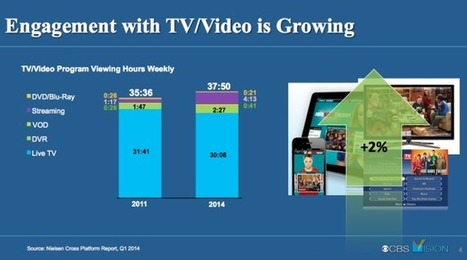 Charts: How we watch TV now | Benchmarks OTT | Scoop.it
