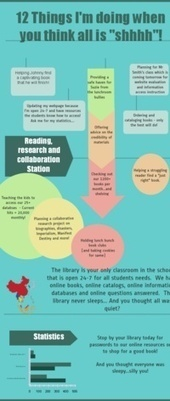 Pin by Erin Patel on Teacher librarian and libraries | Pinterest | School Libraries | Scoop.it