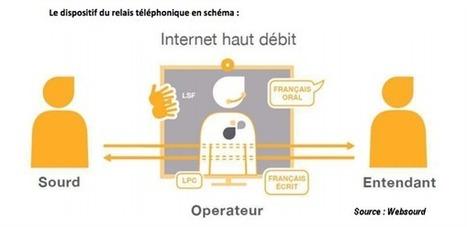 Matignon installe un groupe de travail sur l'accessibilité numérique | web et bonnes pratiques par Conan Corinne | Scoop.it