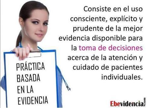 Tweet from @Ebevidencia | Fisioterapia | Scoop.it