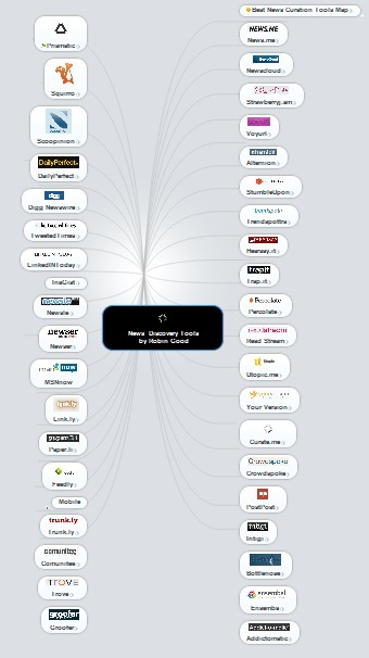 News Discovery Tools 2012  by Robin Good [MindMapping] | Time to Learn | Scoop.it