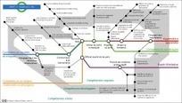 MOOC et carte de métro : le debriefing : Serial Mapper   MOOC. Massive Open Online Course (Cours en ligne ouverts et massifs)   Scoop.it