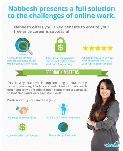 Three Keys to Unlocking a Successful Freelance Career   Nabbesh.com   Career guidance by Frida   Scoop.it