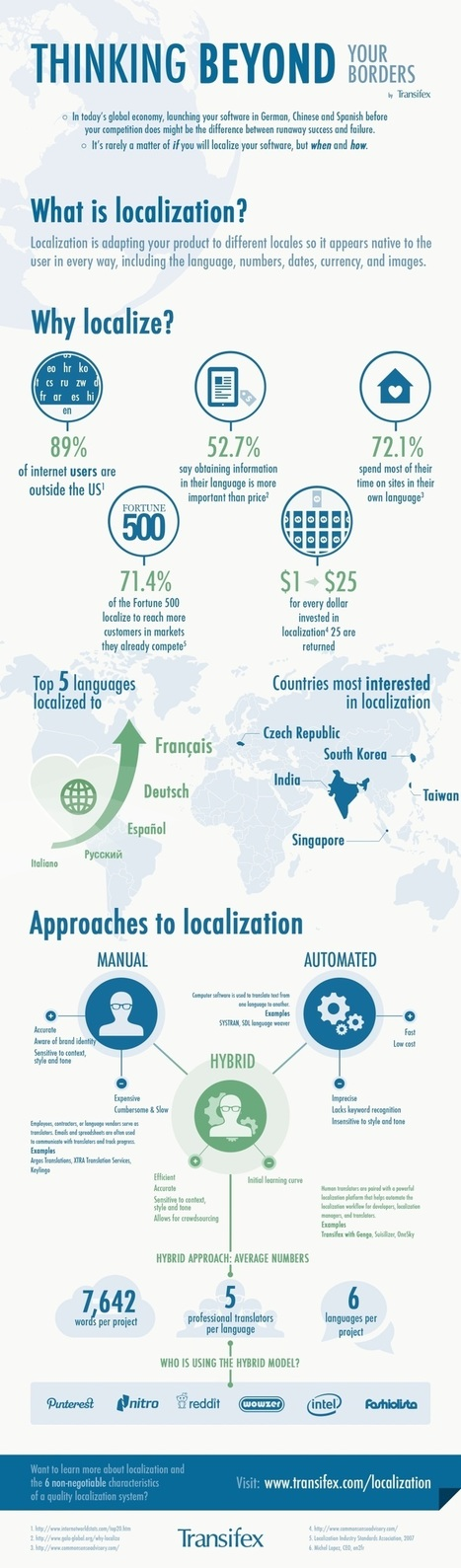 Thinking beyond your borders. What is localization? #Infographics | thebigword | Translation and Localization Daily | Scoop.it