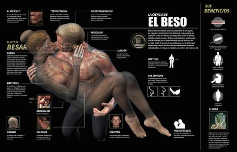 La salud mejora cuando besas | Apasionadas por la salud y lo natural | Scoop.it