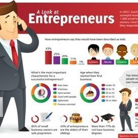 Cómo fomentar el espíritu emprendedor de tus hijos | Emprendedurismo | Scoop.it