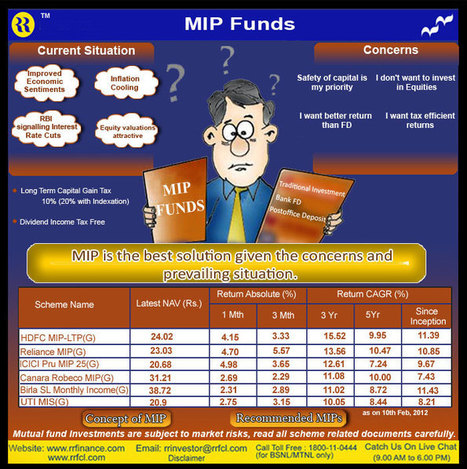 What is Monthly Income Plan (MIP) Mutual Fund ? | Mutual Fund | Scoop.it