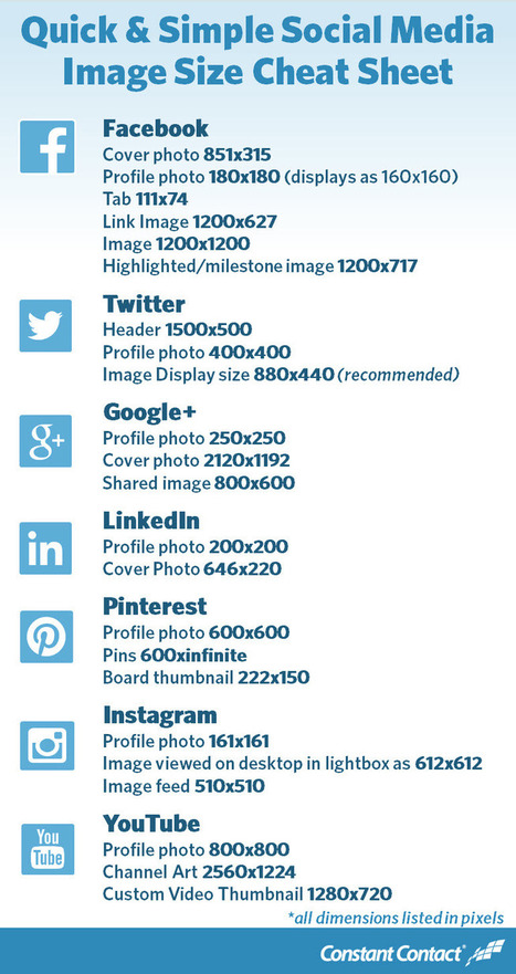 A Quick And Simple Social Media Image Size Cheat Sheet [INFOGRAPHIC] - AllTwitter | social media news | Scoop.it