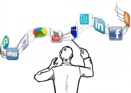 Get Social or Go Home! 2014 Essentials for Your B2B Strategy - Business 2 Community | Public Relations, Social Media, Marketing Strategy, Video PR, Media Training | Scoop.it