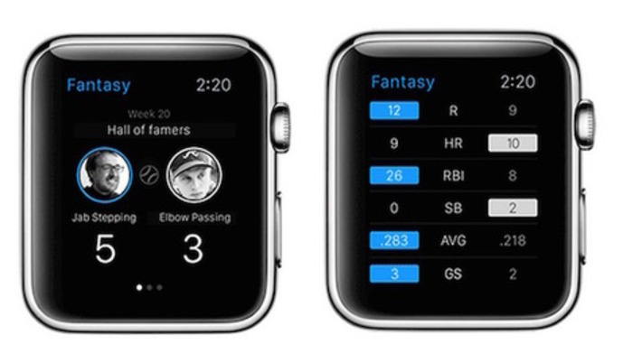 "Yahoo va proposer 4 applications pour l'Apple Watch au lancement | Veille Techno et Informatique ""AutreMent"" 