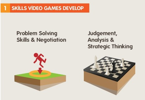 How Video Games Are Changing Education | About Programming | Scoop.it