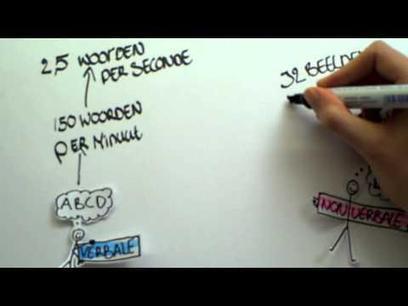 Beelddenken http://youtu.be/Typhy9gLScE | Unique-Talentbegeleiding voor kinderen met Cognitief Talent | Scoop.it