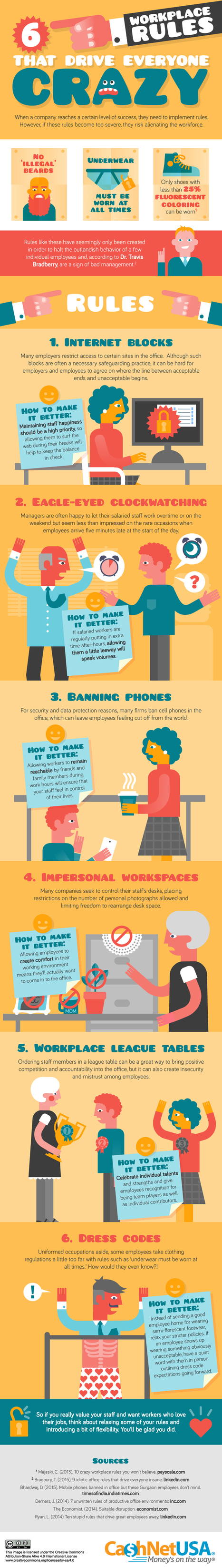 6 Workplace Rules that Drive Everyone Crazy [Infographic] | Daily Infographic | Managing people not cogs in a machine | Scoop.it