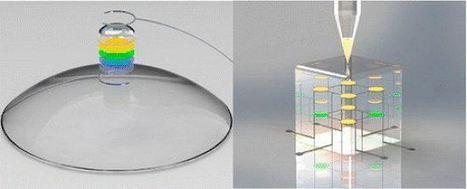 Lente de contato com vídeo feita em impressora 3D | tecnologia s sustentabilidade | Scoop.it